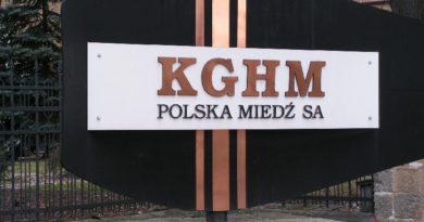 Podatek KGHM