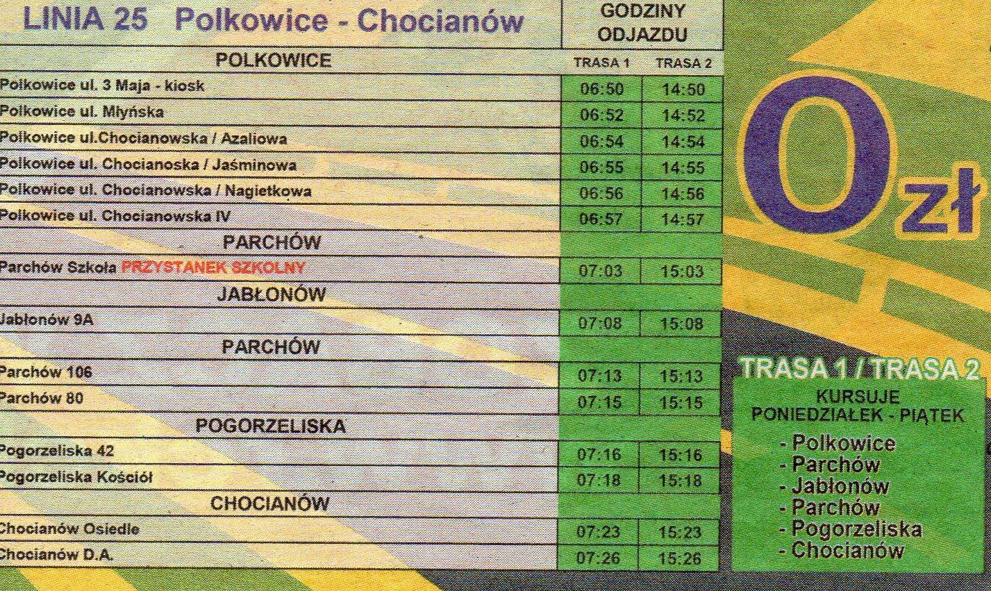 25 polkowice chocianow